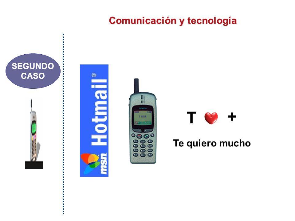 Comunicación y tecnología ¿Estamos hiper-comunicados SEGUNDO CASO DOS FORMAS DE DECIR...TE QUIERO