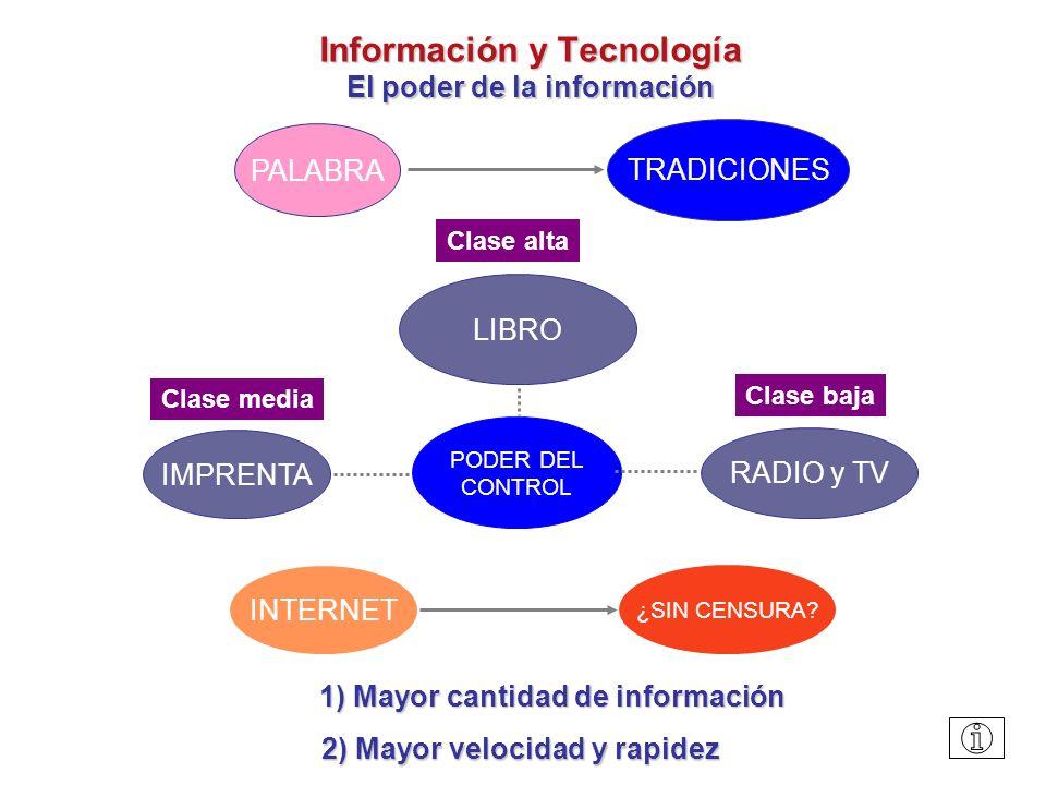 Apocalípticos - SOCIEDAD CONTROLADA Tecnología y Libertad ¿ Mayor libertad o mayor control .