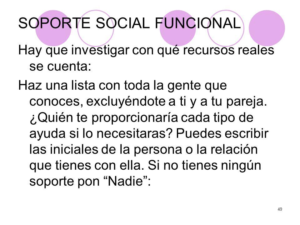 49 SOPORTE SOCIAL FUNCIONAL Hay que investigar con qué recursos reales se cuenta: Haz una lista con toda la gente que conoces, excluyéndote a ti y a t