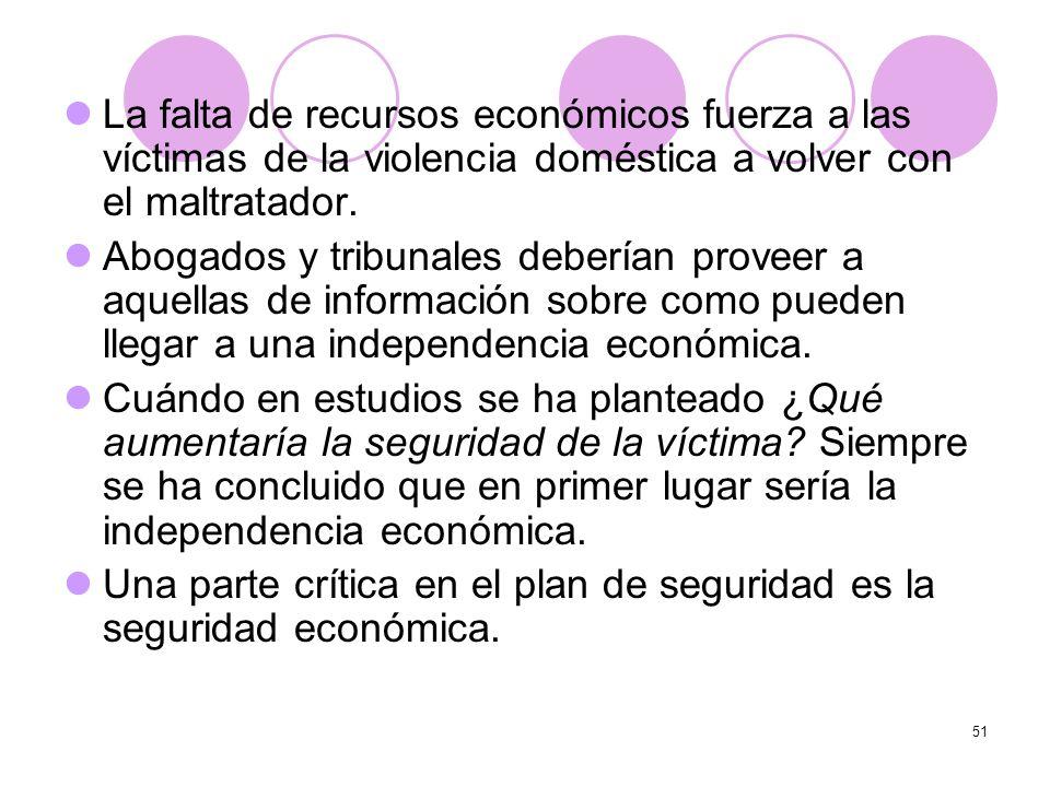 51 La falta de recursos económicos fuerza a las víctimas de la violencia doméstica a volver con el maltratador. Abogados y tribunales deberían proveer