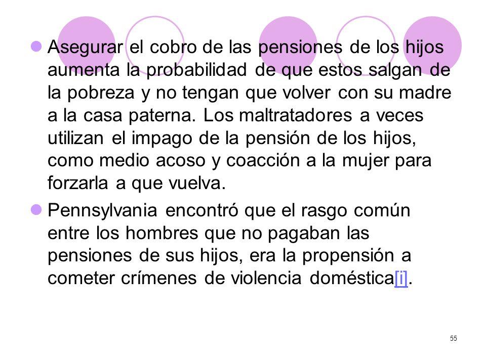 55 Asegurar el cobro de las pensiones de los hijos aumenta la probabilidad de que estos salgan de la pobreza y no tengan que volver con su madre a la