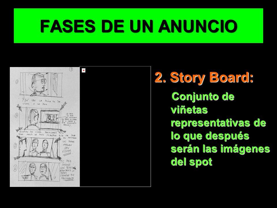 FASES DE UN ANUNCIO 2.