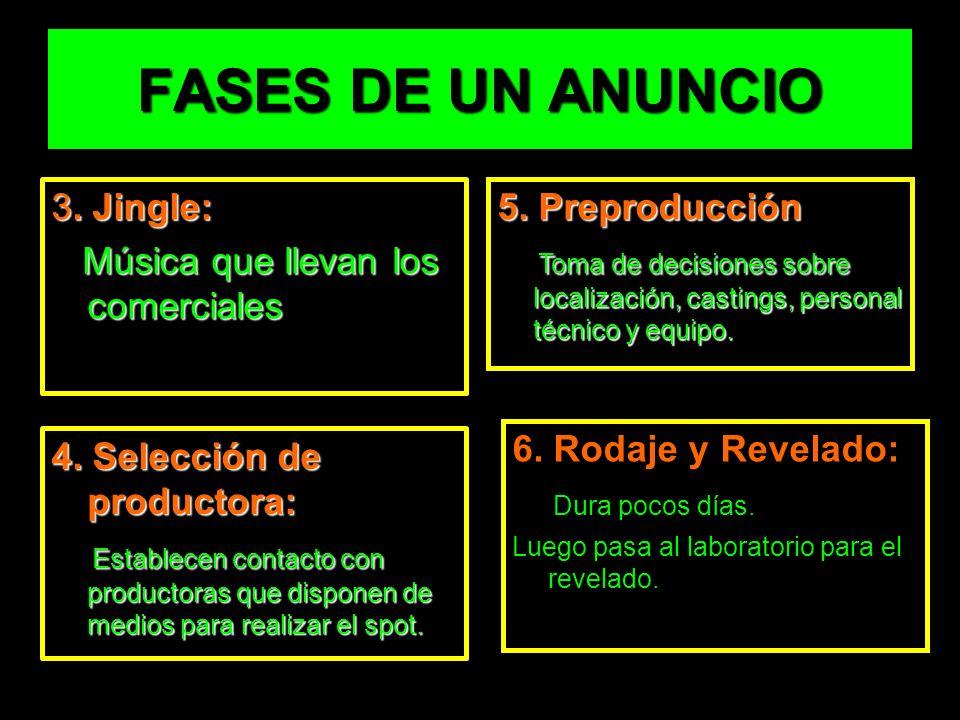 FASES DE UN ANUNCIO 4.