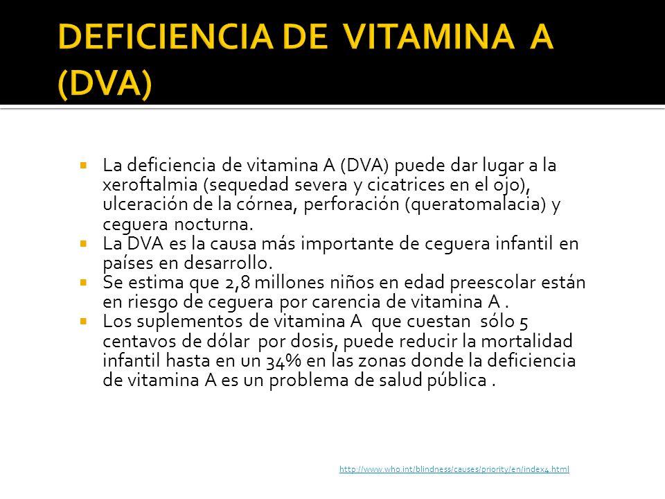 La deficiencia de vitamina A (DVA) puede dar lugar a la xeroftalmia (sequedad severa y cicatrices en el ojo), ulceración de la córnea, perforación (qu