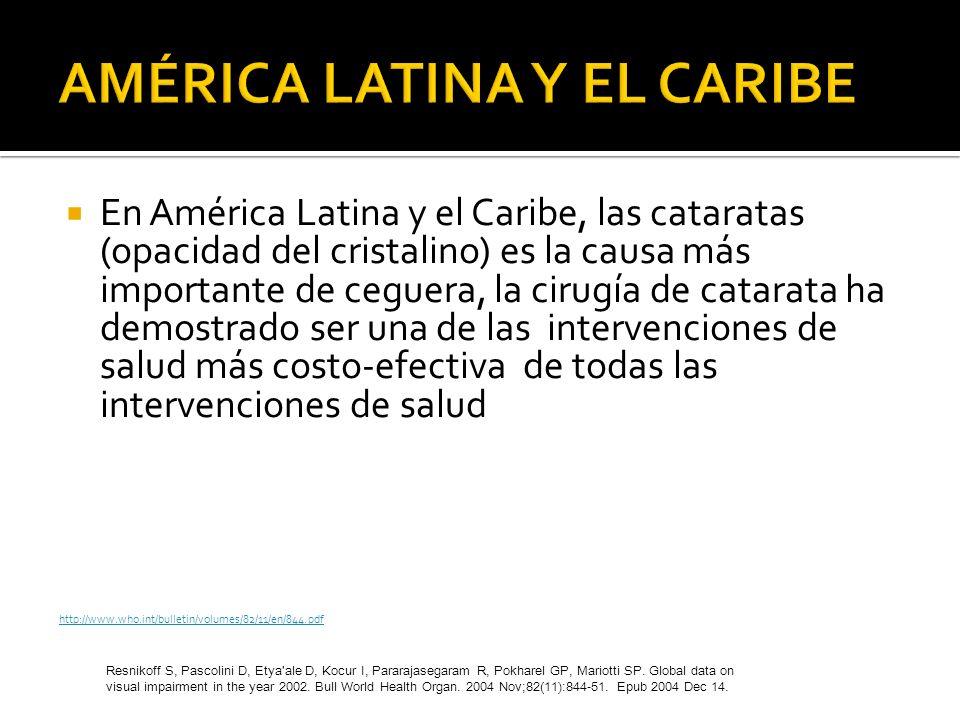 En América Latina y el Caribe, las cataratas (opacidad del cristalino) es la causa más importante de ceguera, la cirugía de catarata ha demostrado ser