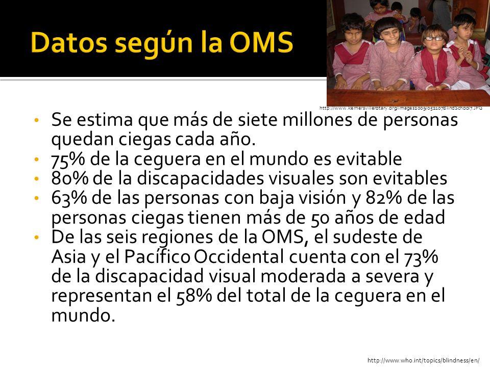 El tracoma es causado por la infección de la superficie ocular por la bacteria Chlamydia trachomatis serotipos A,C.