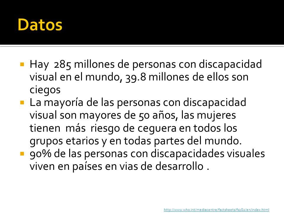 Hay 285 millones de personas con discapacidad visual en el mundo, 39.8 millones de ellos son ciegos La mayoría de las personas con discapacidad visual