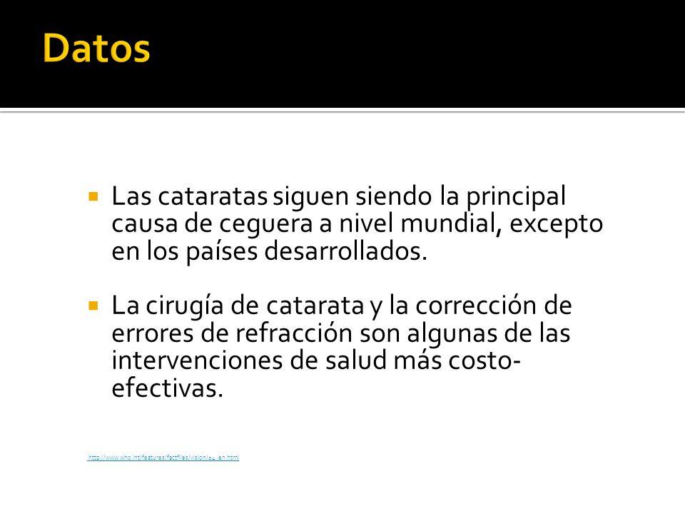 En América Latina y el Caribe, las cataratas (opacidad del cristalino) es la causa más importante de ceguera, la cirugía de catarata ha demostrado ser una de las intervenciones de salud más costo-efectiva de todas las intervenciones de salud http://www.who.int/bulletin/volumes/82/11/en/844.pdf Resnikoff S, Pascolini D, Etya ale D, Kocur I, Pararajasegaram R, Pokharel GP, Mariotti SP.