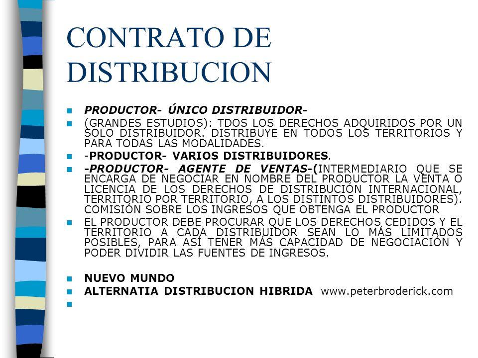 CONTRATO DE DISTRIBUCION PRODUCTOR- ÚNICO DISTRIBUIDOR- (GRANDES ESTUDIOS): TDOS LOS DERECHOS ADQUIRIDOS POR UN SOLO DISTRIBUIDOR. DISTRIBUYE EN TODOS