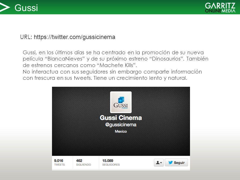 Gussi URL: https://twitter.com/gussicinema Gussi, en los últimos días se ha centrado en la promoción de su nueva película BlancaNieves y de su próximo estreno Dinosaurios.