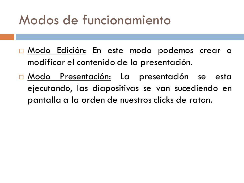 Modos de funcionamiento Modo Edición: En este modo podemos crear o modificar el contenido de la presentación. Modo Presentación: La presentación se es
