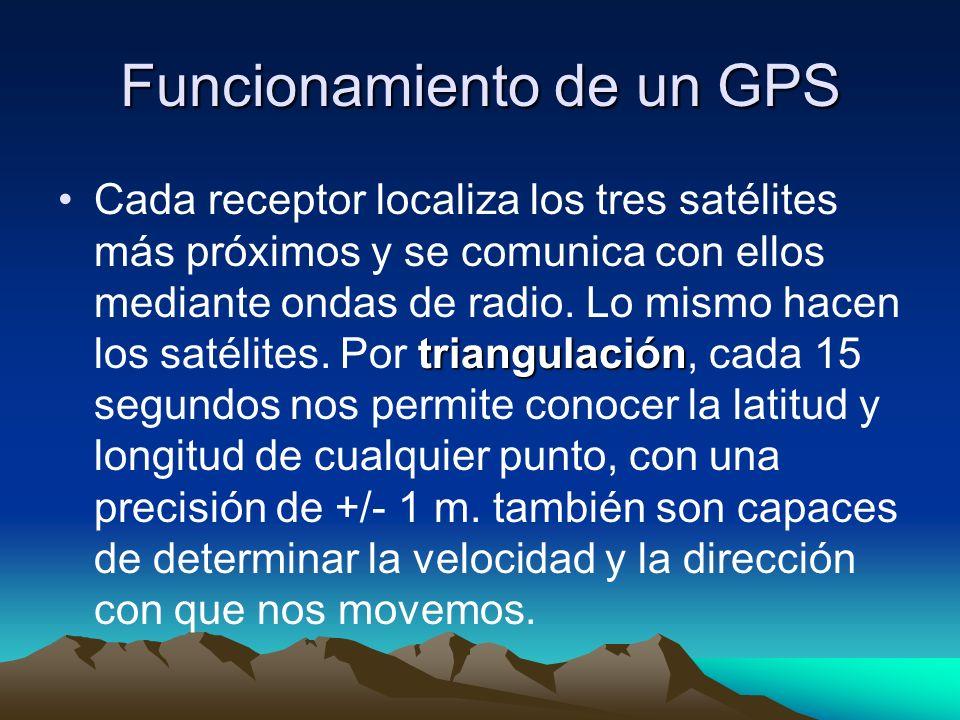 Funcionamiento de un GPS triangulaciónCada receptor localiza los tres satélites más próximos y se comunica con ellos mediante ondas de radio. Lo mismo