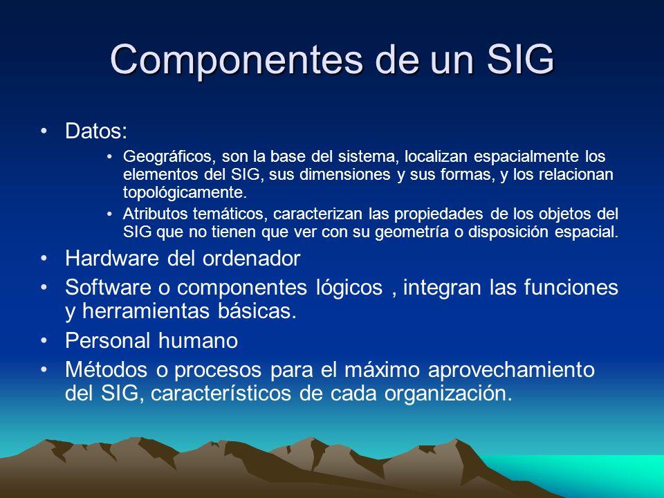 Componentes de un SIG Datos: Geográficos, son la base del sistema, localizan espacialmente los elementos del SIG, sus dimensiones y sus formas, y los relacionan topológicamente.