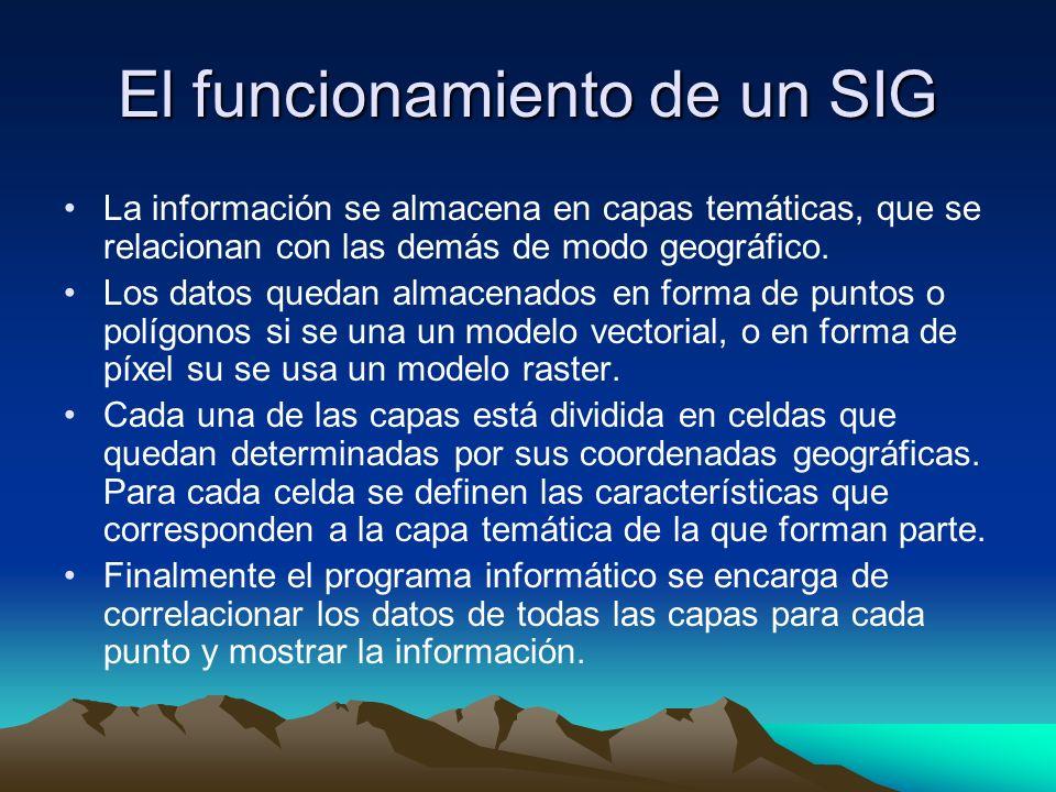 El funcionamiento de un SIG La información se almacena en capas temáticas, que se relacionan con las demás de modo geográfico. Los datos quedan almace