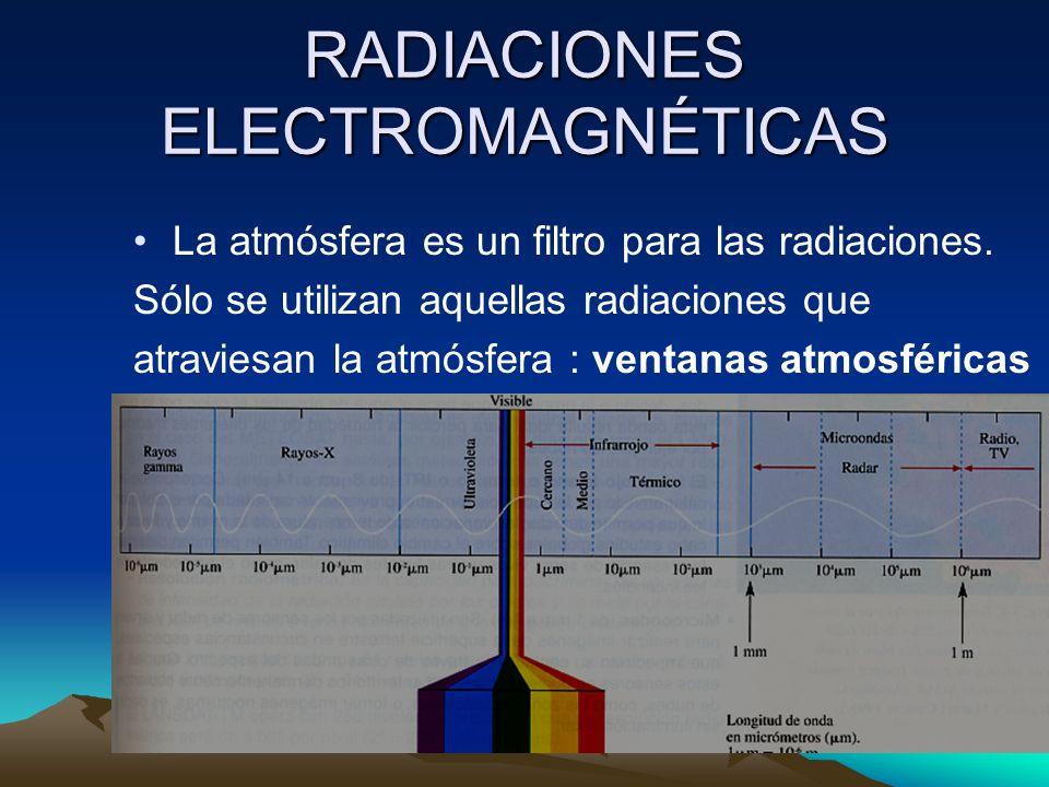 RADIACIONES ELECTROMAGNÉTICAS La atmósfera es un filtro para las radiaciones.