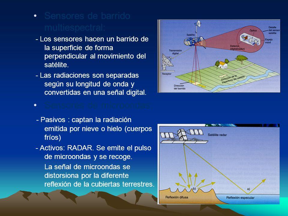 Sensores de barrido multiespectral: - Los sensores hacen un barrido de la superficie de forma perpendicular al movimiento del satélite. - Las radiacio