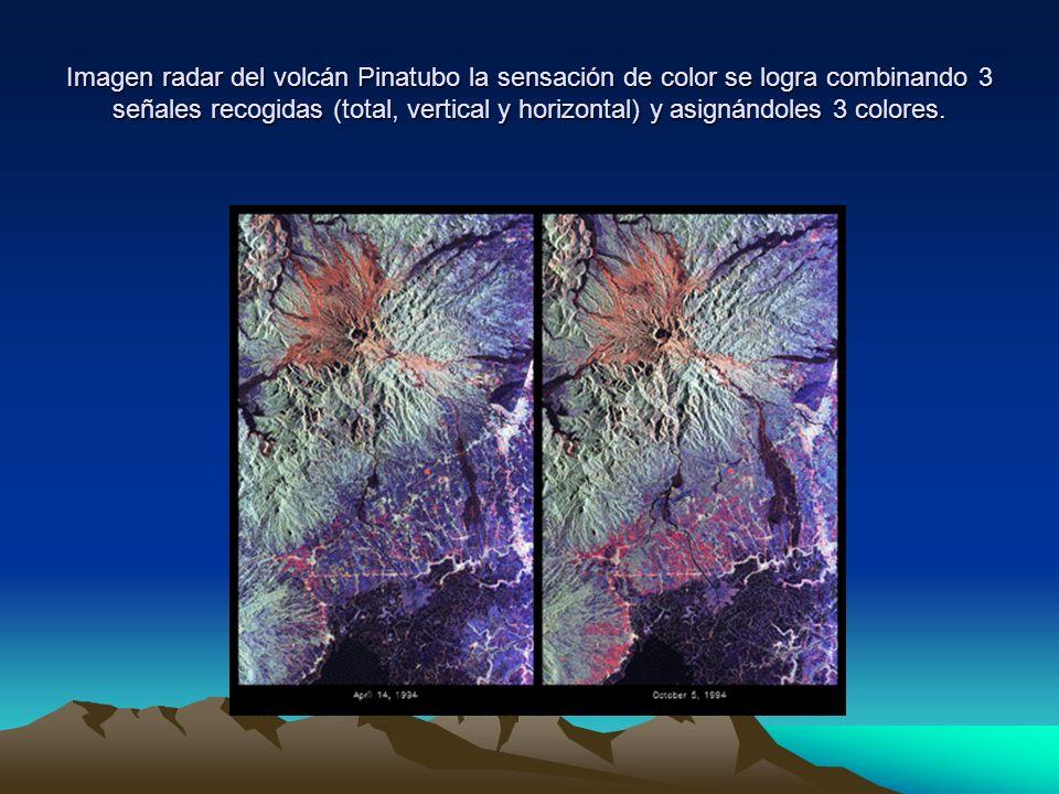 Imagen radar del volcán Pinatubo la sensación de color se logra combinando 3 señales recogidas (total, vertical y horizontal) y asignándoles 3 colores