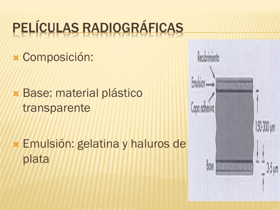 Composición: Base: material plástico transparente Emulsión: gelatina y haluros de plata
