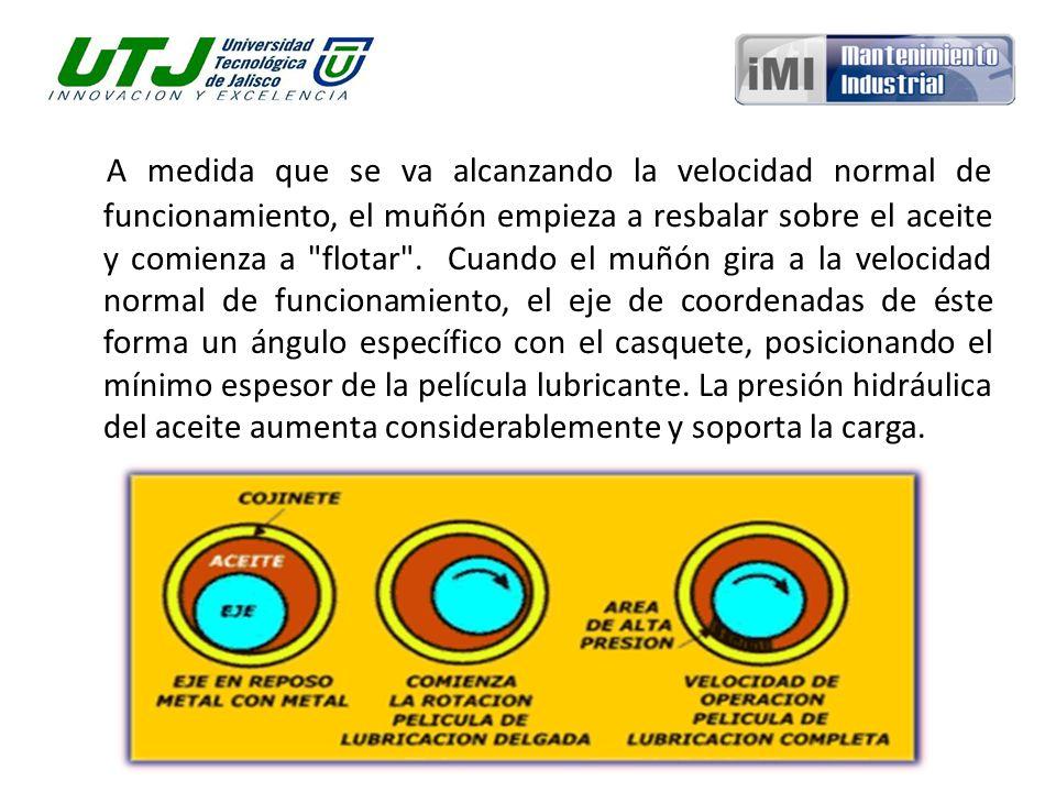 Referencias bibliográficas: Introducción a la lubricación (SA) http://www.mcatronic.com/Documentacion/Mecanica/lubricacion.p df Se trata de una captura de pantalla de la página tal como esta se mostraba el Jueves, 03 de junio de 2011 9:43:38.