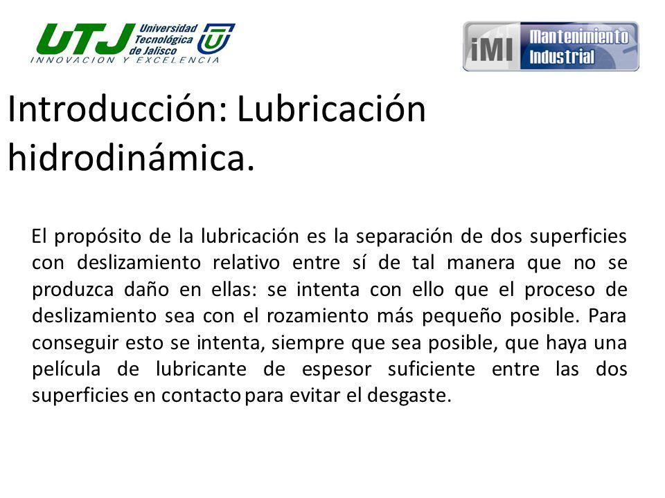 Antecedentes: lubricación hidrodinámica.