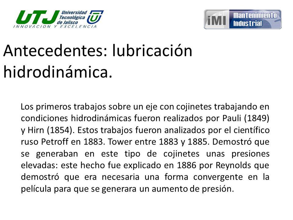 Desarrollo del tema: lubricación hidrodinámica.
