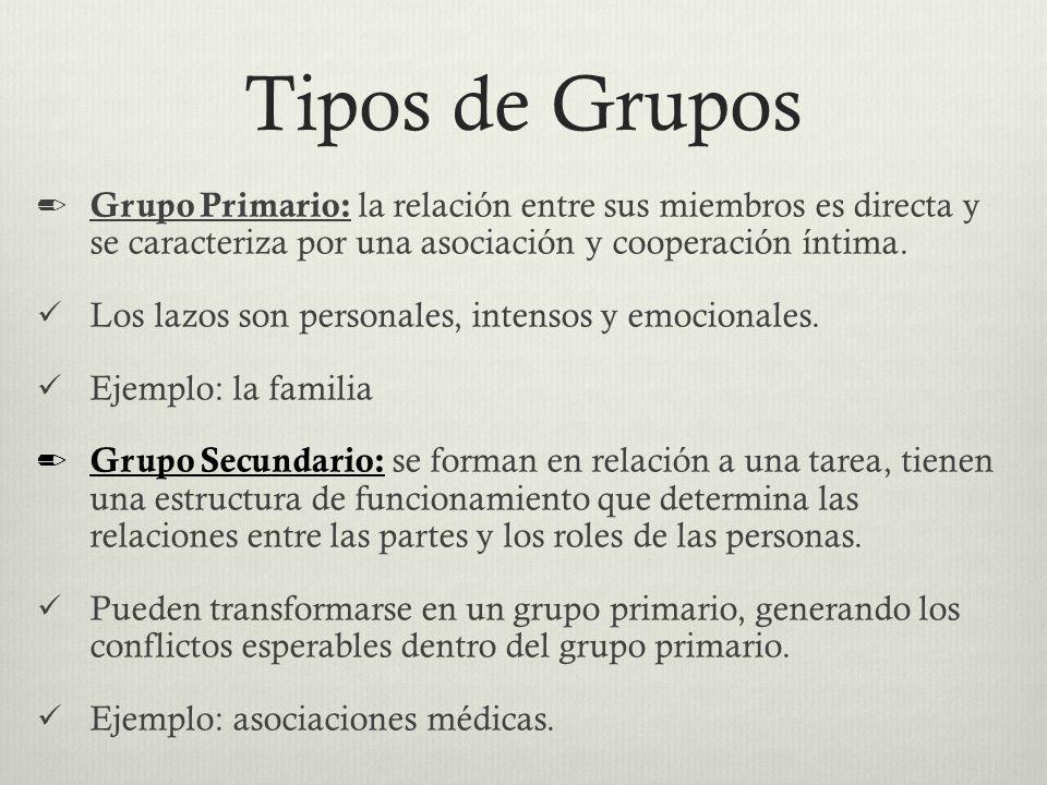 Tipos de Grupos Grupo Primario: la relación entre sus miembros es directa y se caracteriza por una asociación y cooperación íntima. Los lazos son pers