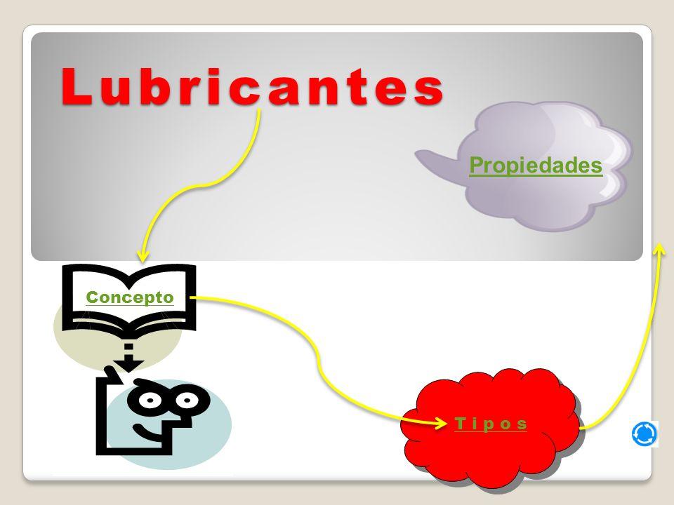 La tribología se centra en el estudio de tres fenómenos: 3.La lubricación como un medio para reducir el desgaste: La lubricación consiste en la introd