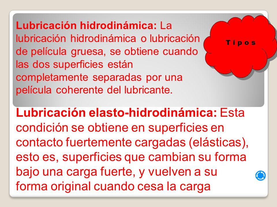 Película lubricante: La película del lubricante debe ser lo suficientemente gruesa como para separar los componentes del mecanismo. Lubricación por ca