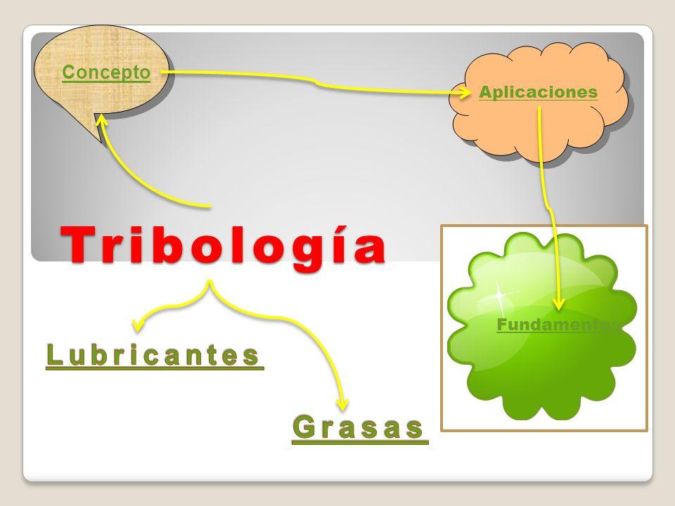 Tribología Aplicaciones Fundamentos Concepto