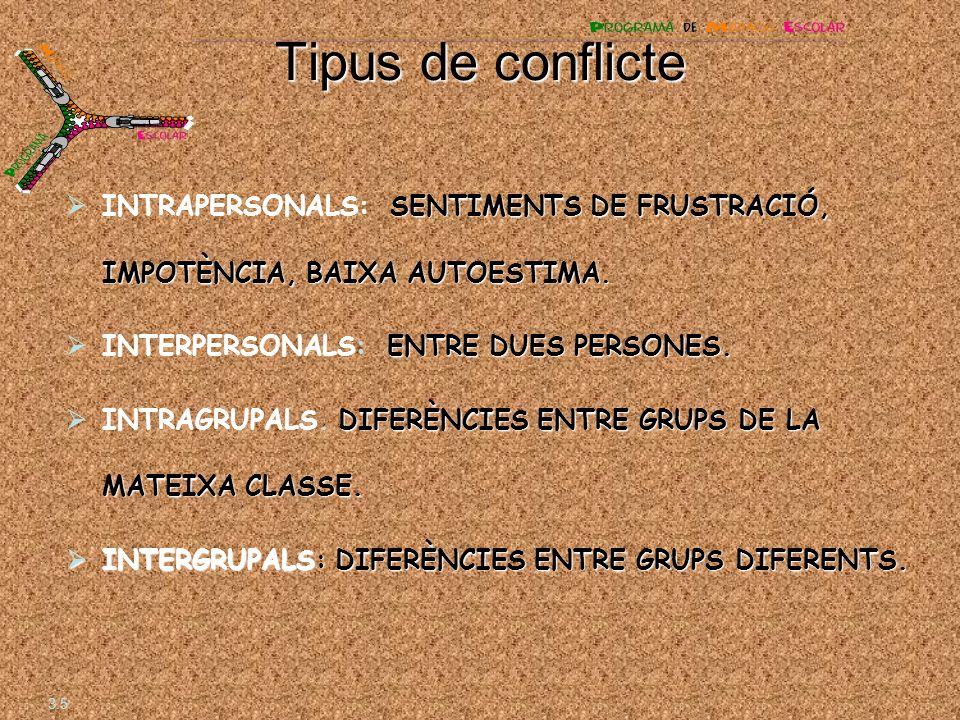 SENTIMENTS DE FRUSTRACIÓ, IMPOTÈNCIA, BAIXA AUTOESTIMA. INTRAPERSONALS: SENTIMENTS DE FRUSTRACIÓ, IMPOTÈNCIA, BAIXA AUTOESTIMA. ENTRE DUES PERSONES. I