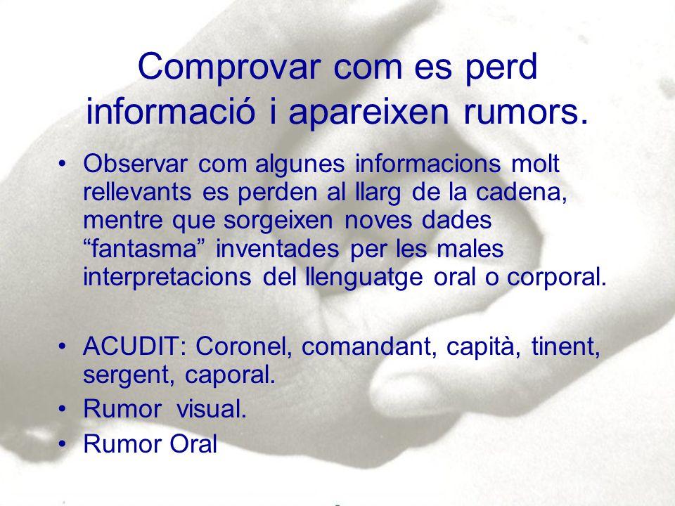 Comprovar com es perd informació i apareixen rumors. Observar com algunes informacions molt rellevants es perden al llarg de la cadena, mentre que sor