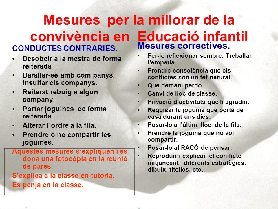 Mesures per la millorar de la convivència en Educació infantil CONDUCTES CONTRARIES. Desobeir a la mestra de forma reiterada Barallar-se amb com panys