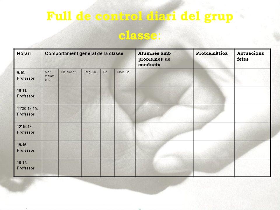 Full de control diari del grup classe : HorariComportament general de la classe Alumnes amb problemes de conducta Problem à ticaActuacions fetes 9-10.