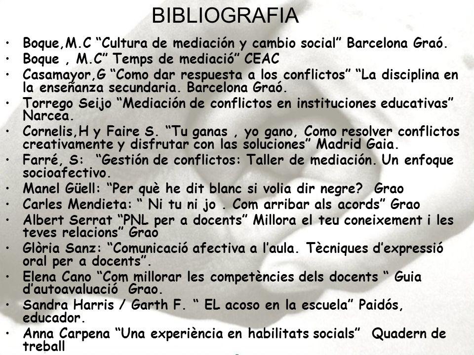 BIBLIOGRAFIA Boque,M.C Cultura de mediación y cambio social Barcelona Graó. Boque, M.C Temps de mediació CEAC Casamayor,G Como dar respuesta a los con