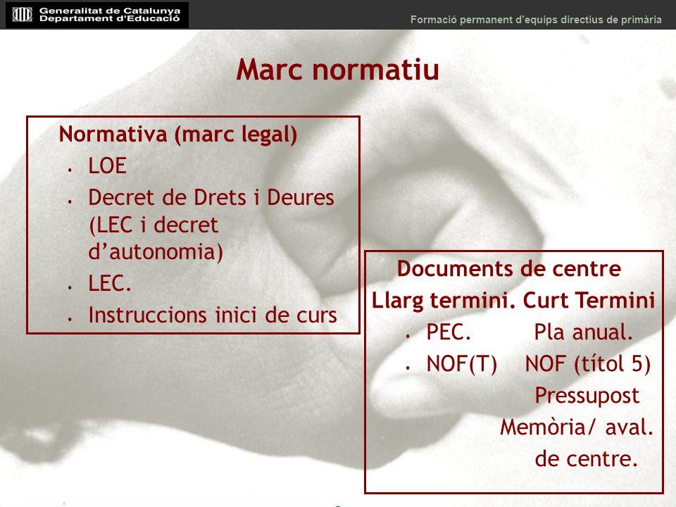 Marc normatiu Normativa (marc legal) LOE Decret de Drets i Deures (LEC i decret dautonomia) LEC. Instruccions inici de curs Documents de centre Llarg