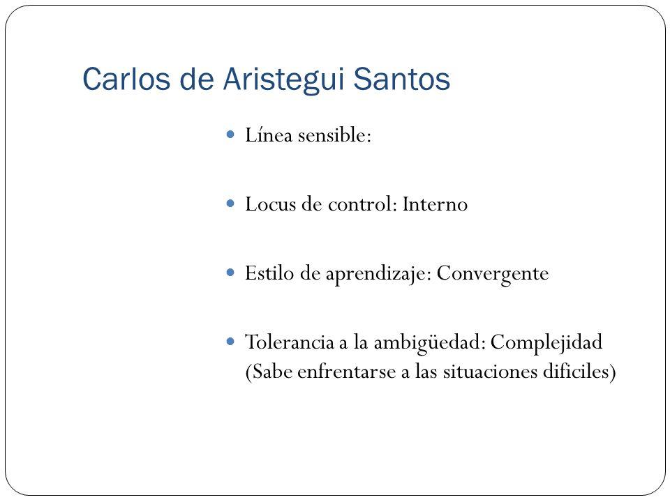 Carlos de Aristegui Santos Línea sensible: Locus de control: Interno Estilo de aprendizaje: Convergente Tolerancia a la ambigüedad: Complejidad (Sabe
