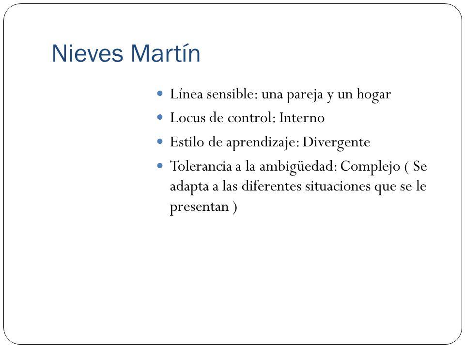 Nieves Martín Línea sensible: una pareja y un hogar Locus de control: Interno Estilo de aprendizaje: Divergente Tolerancia a la ambigüedad: Complejo (