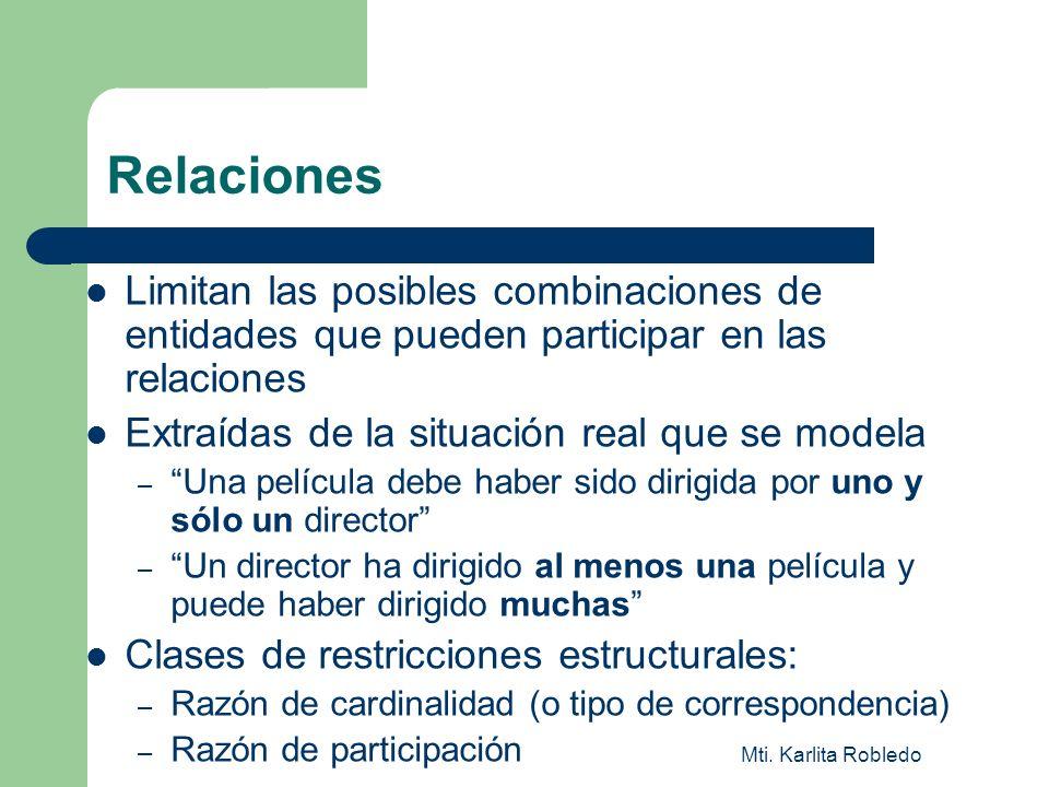 Mti. Karlita Robledo Relaciones Limitan las posibles combinaciones de entidades que pueden participar en las relaciones Extraídas de la situación real