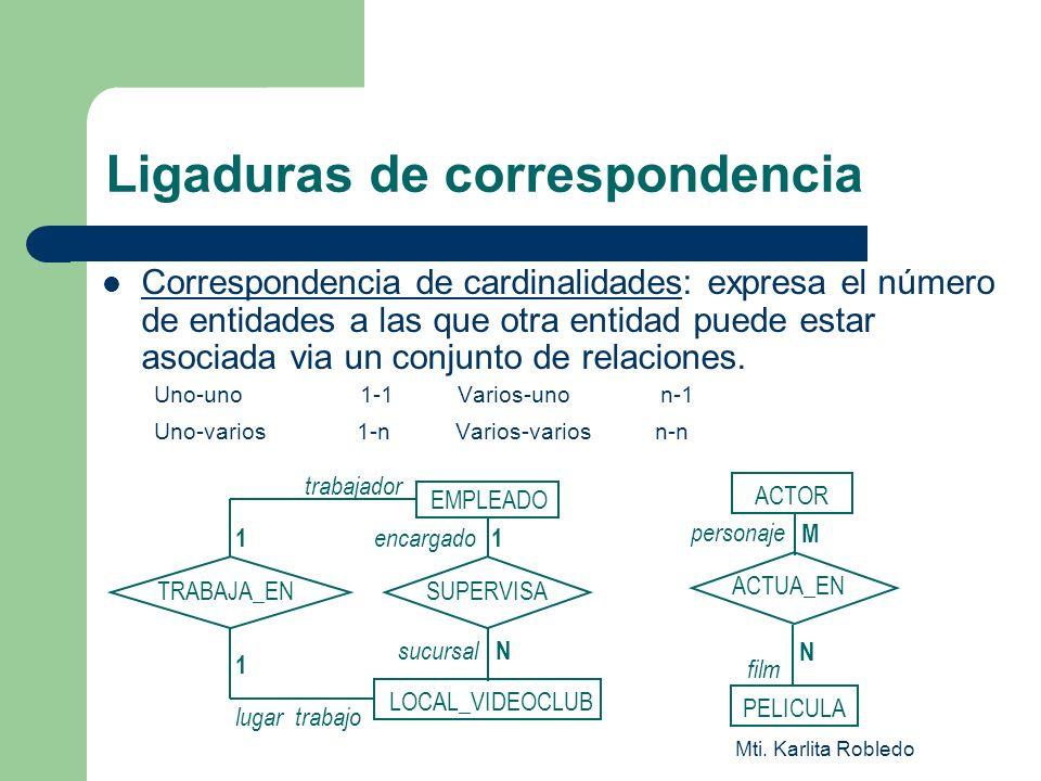 Mti. Karlita Robledo Ligaduras de correspondencia Correspondencia de cardinalidades: expresa el número de entidades a las que otra entidad puede estar