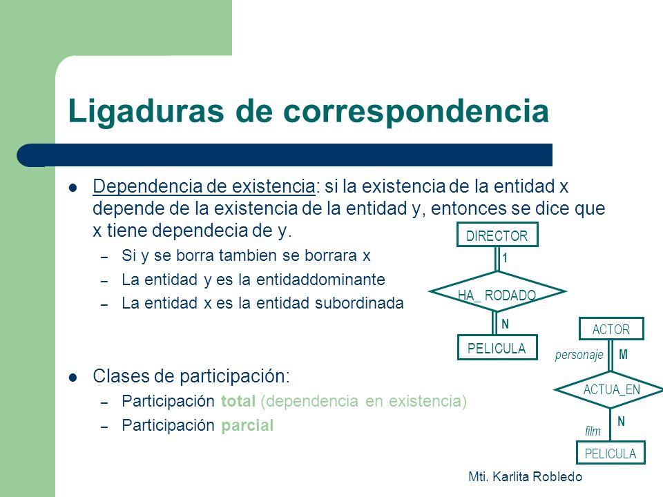 Mti. Karlita Robledo Ligaduras de correspondencia Dependencia de existencia: si la existencia de la entidad x depende de la existencia de la entidad y