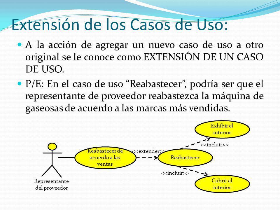 Extensión de los Casos de Uso: A la acción de agregar un nuevo caso de uso a otro original se le conoce como EXTENSIÓN DE UN CASO DE USO. P/E: En el c