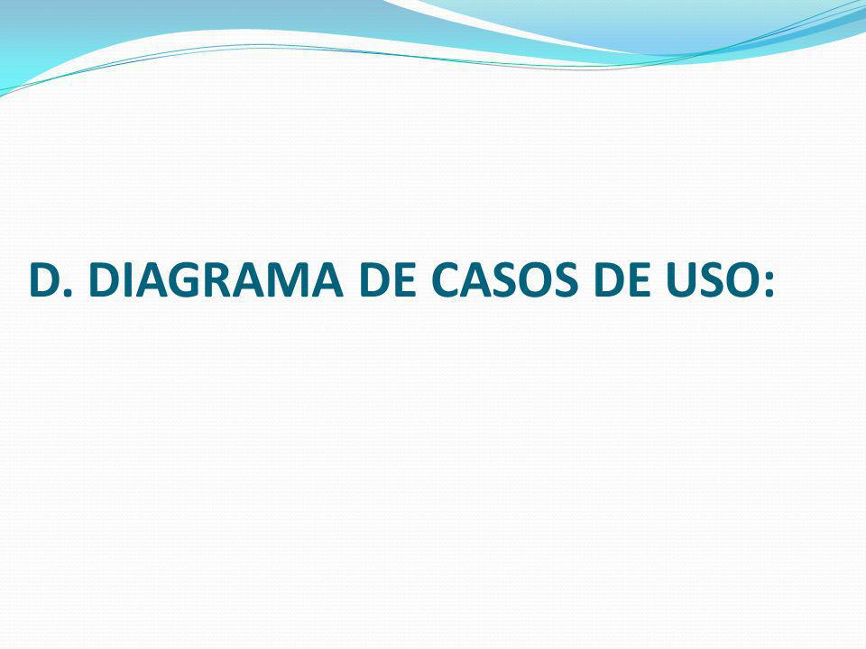 D. DIAGRAMA DE CASOS DE USO: