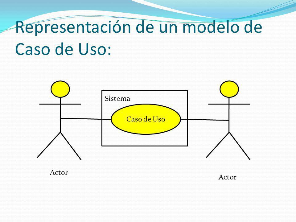 Representación de un modelo de Caso de Uso: Actor Caso de Uso Sistema