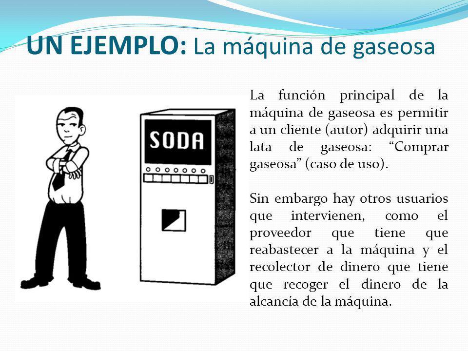 UN EJEMPLO: La máquina de gaseosa La función principal de la máquina de gaseosa es permitir a un cliente (autor) adquirir una lata de gaseosa: Comprar