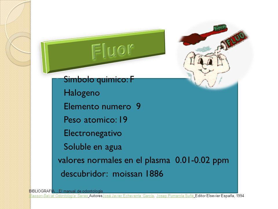 Simbolo quimico: F Halogeno Elemento numero 9 Peso atomico: 19 Electronegativo Soluble en agua valores normales en el plasma 0.01-0.02 ppm descubridor