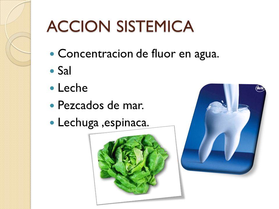 ACCION SISTEMICA Concentracion de fluor en agua. Sal Leche Pezcados de mar. Lechuga,espinaca.