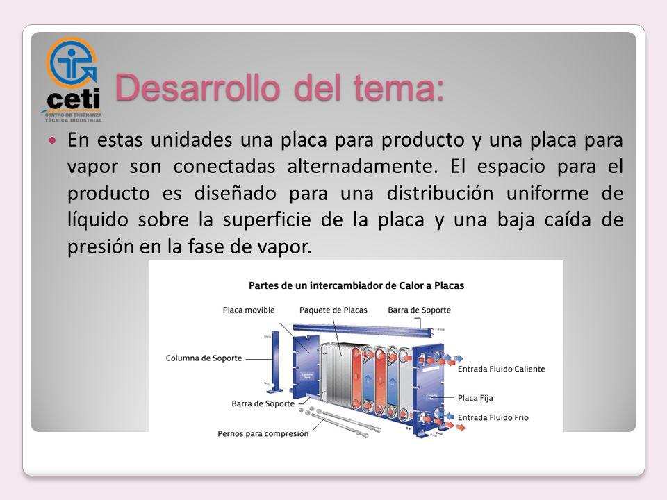 Desarrollo del tema: En estas unidades una placa para producto y una placa para vapor son conectadas alternadamente. El espacio para el producto es di