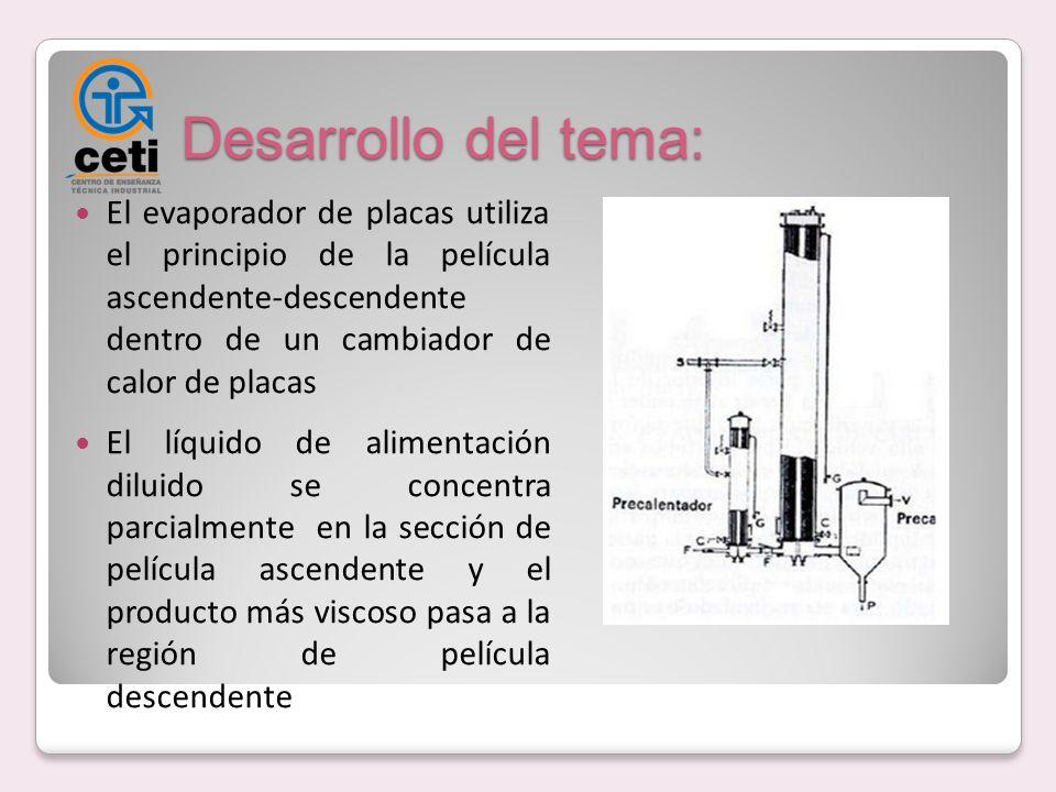 Desarrollo del tema: El evaporador de placas utiliza el principio de la película ascendente-descendente dentro de un cambiador de calor de placas El l