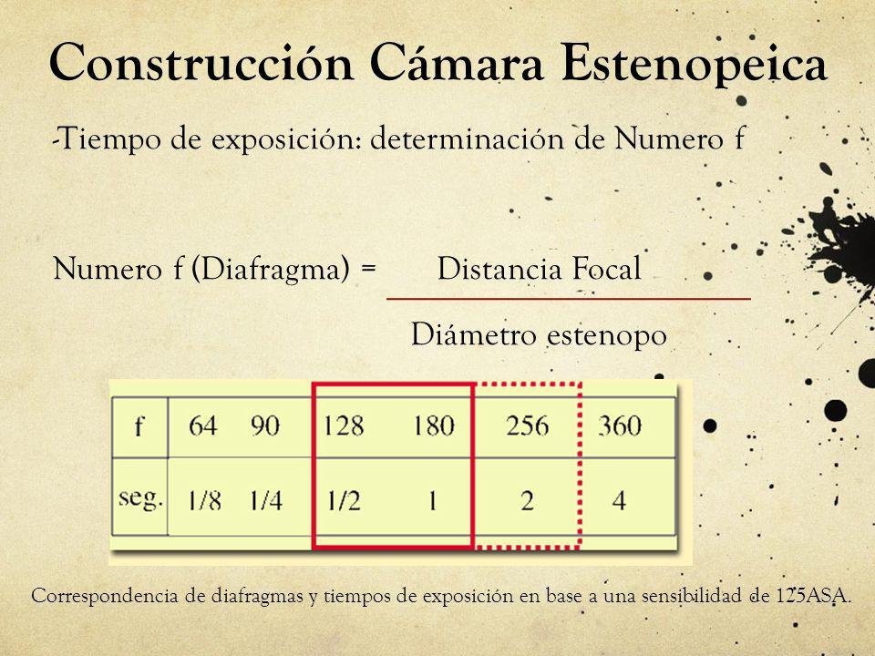 Construcción Cámara Estenopeica -Tiempo de exposición: determinación de Numero f Numero f (Diafragma) = Distancia Focal Diámetro estenopo Correspondencia de diafragmas y tiempos de exposición en base a una sensibilidad de 125ASA.