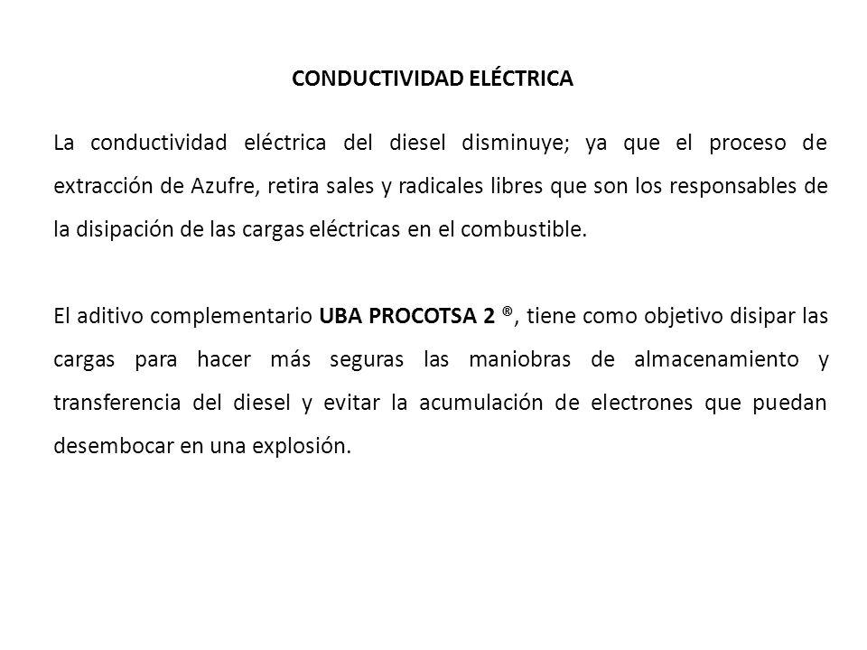 CONDUCTIVIDAD ELÉCTRICA La conductividad eléctrica del diesel disminuye; ya que el proceso de extracción de Azufre, retira sales y radicales libres que son los responsables de la disipación de las cargas eléctricas en el combustible.